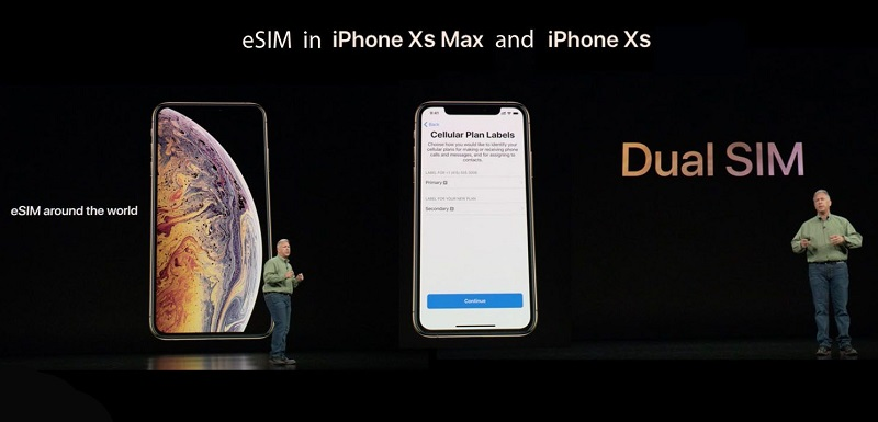 eSim iphone